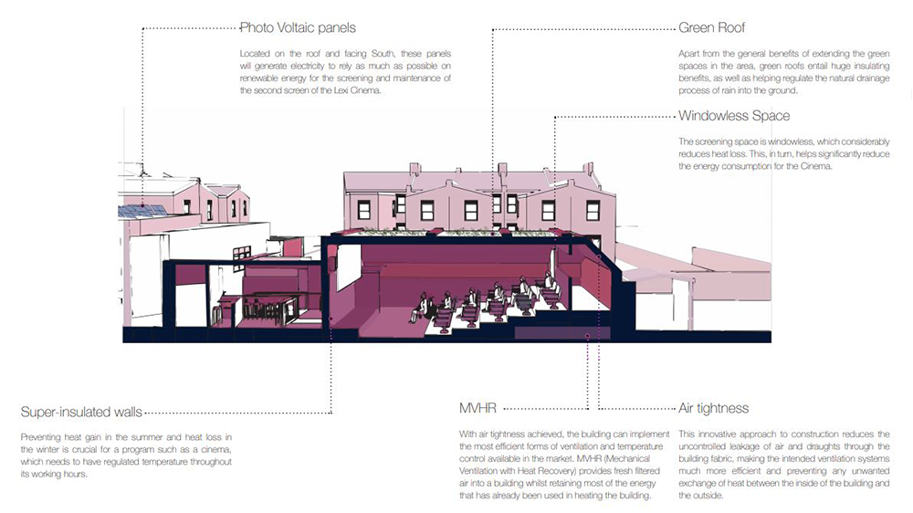 A graphic depicting the planned Lexi Hub building.